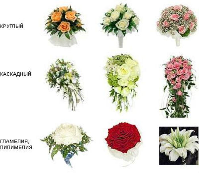 Формы свадебных цветочных композиций