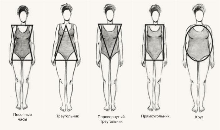 Фасоны платьев для мамы жениха: тип фигуры