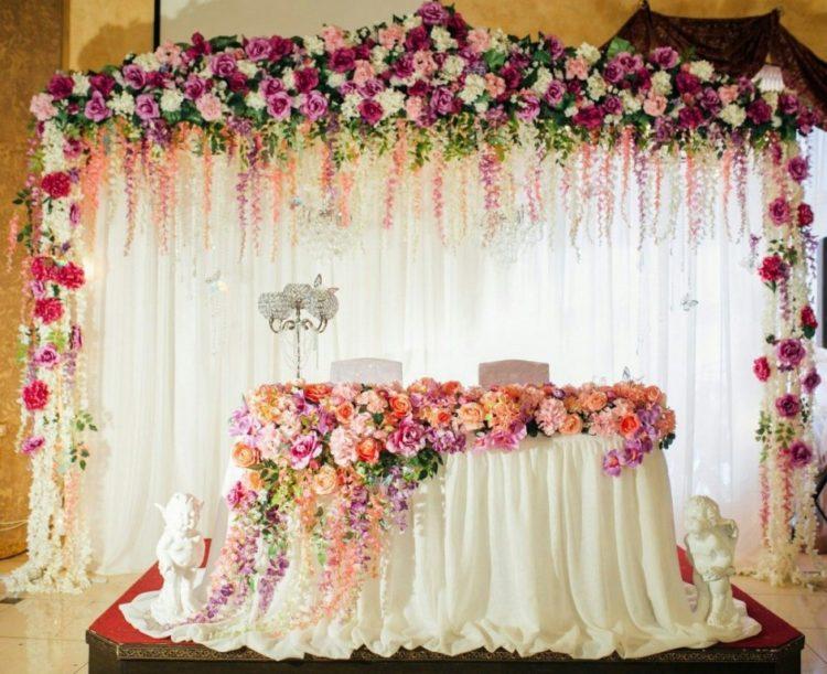 Как создать оформление свадьбы